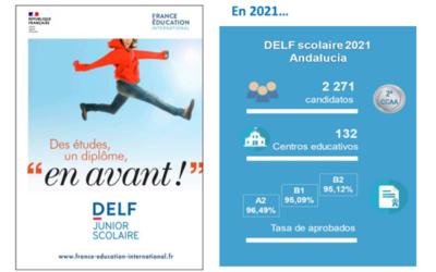 DELF 2022